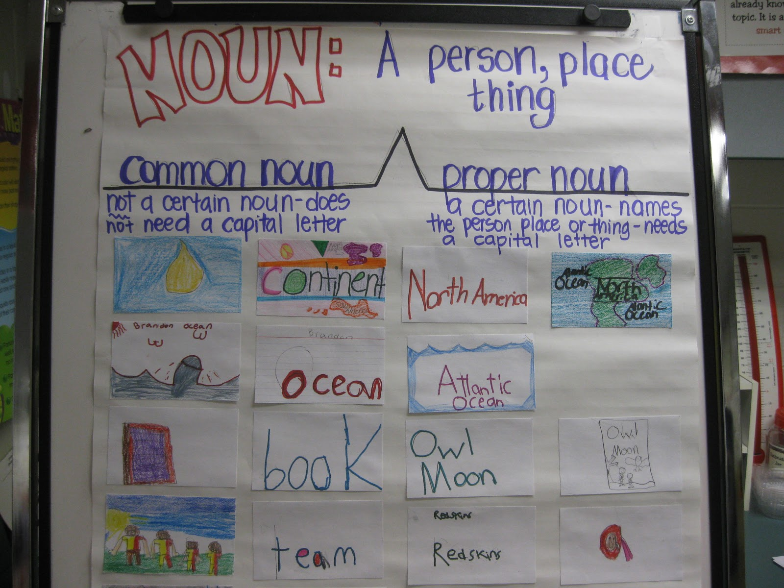 How To Teach Common And Proper Nouns To First Graders