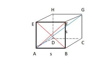 +Gambar Jaring jaring bangung ruang kubus, balok, limas, tabung, kerucut dan prisma.