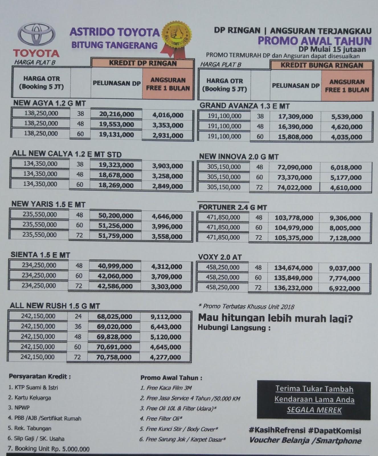 Pricelist Toyota Januari 2019