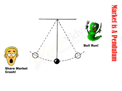 Picture depicts the pendulum nature of markets swinging between enthusiasm and pessimism