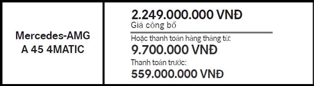 Giá xe Mercedes AMG CLA 45 4MATIC khuyến mãi hấp dẫn nhất Tp HCM