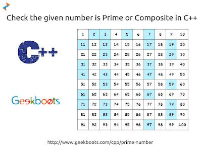 https://www.geekboots.com/cpp/prime-number