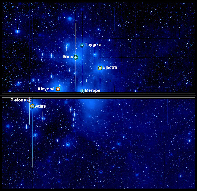 Kepler satellite discovers variability in the Seven Sisters