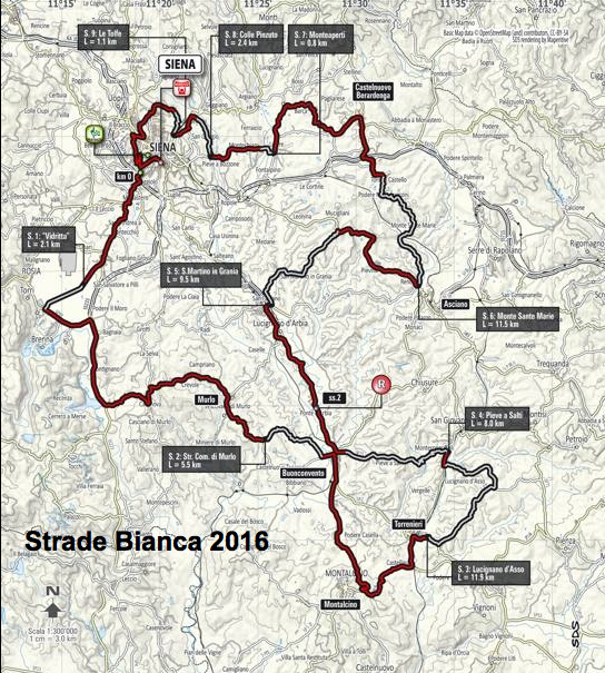 Strade Bianca 2016 route map