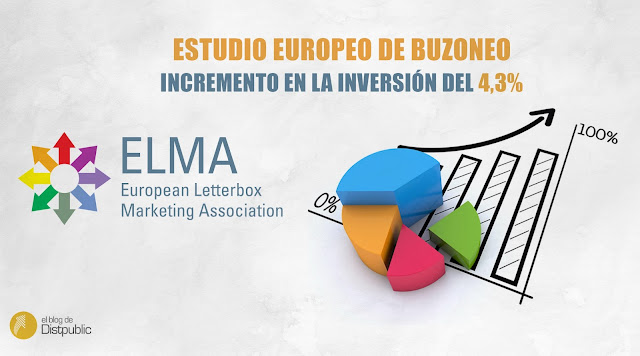 Estudio buzoneo, marketing