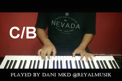 Latihan Senam Jari Piano Keyboard
