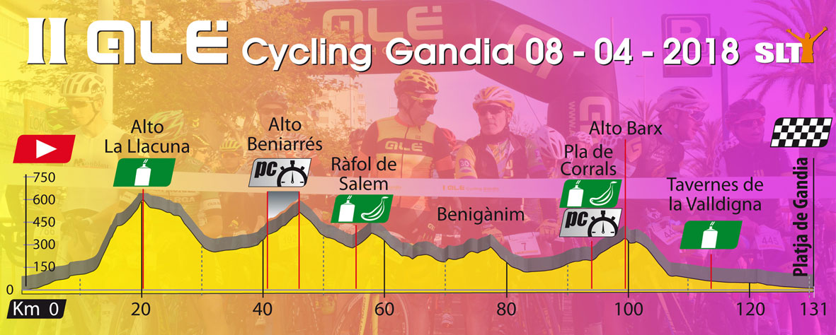 """II Ale Cycling Gandia"" Grand Fondo, Gandia"