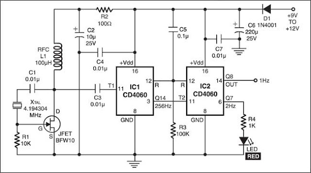 Electrical and Electronics Engineering: Precision 1HZ Clock