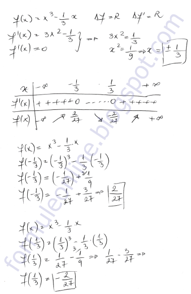 derivative function example
