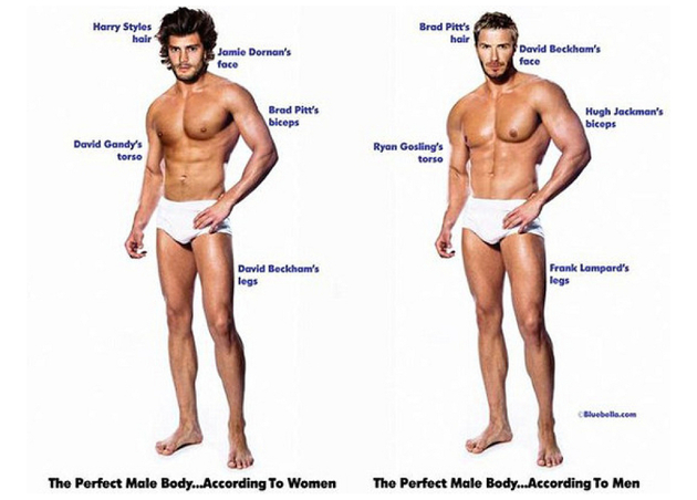 Men's Body Size