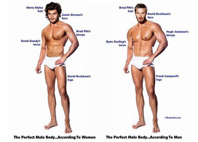 Men's Body Size