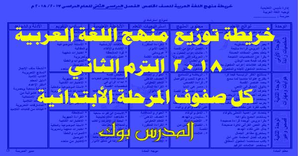 تحليل منهج اللغة العربية للمرحلة الأبتدائية 2018 الترم الثاني..تحليل منهج اللغة العربية الصف الأول..الصف الثاني..الصف الثالث الابتدائي 2018..الصف الرابع..الصف الخامس..الصف السادس