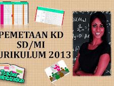 K-2013:  Pemetaan KD K-13 Jenjang SD Kelas 1 2 3 4 5 6 Semester 2
