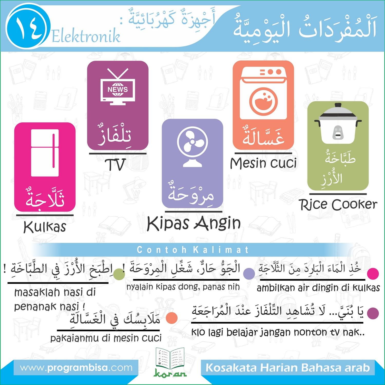 Kosakata Harian Bahasa Arab 014 Elektronik
