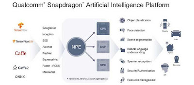معالجات Snapdragon 700 Series,snapdragon ماهو, معالج سناب دراجون 835, معالج سناب دراجون 625, snapdragon 835 معالج, ما هو معالج كوالكوم, الفرق بين معالج exynos و snapdragon, snapdragon 430 مواصفات, معالج سناب دراجون 430