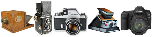 Pengertian Kamera, Fungsi Kamera, Sejarah Kamera, & Jenis-Jenis Kamera