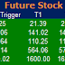 Most active future and option calls ( Pre Market Tips ) for 24 July 2017
