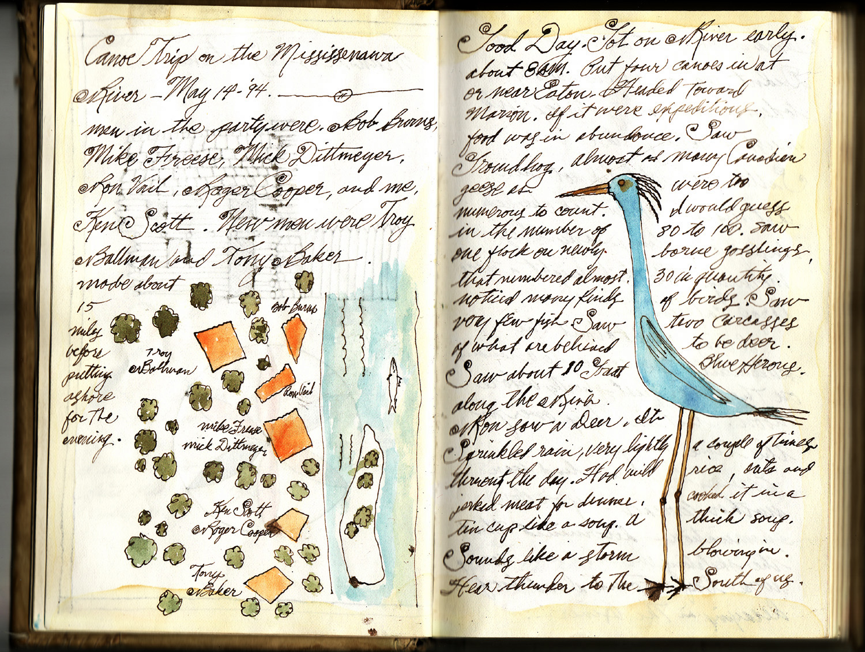 menulis, writing skill, journal, jurnal pribadi, diari, diary,