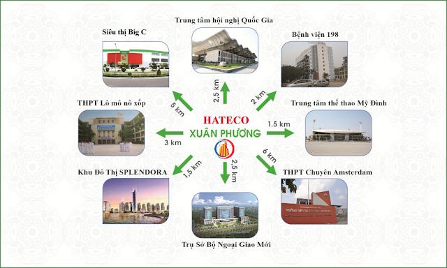 Liên kết vùng của dự án Hateco Apollo