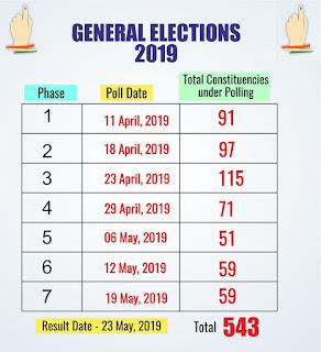 http://www.myojasupdate.com/2019/05/17th-lok-sabha-election-result-live.html