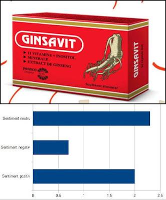 pareri forumuri ginsavit capsule ginseng rosu