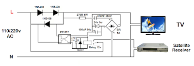 Electric saver circuit for TV and monitors