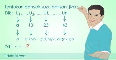Cara menentukan banyak suku barisan aritmatika