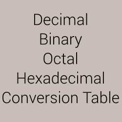 Decimal binary octal and hexadecimal conversion table