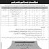 Frontier Core Works Branch (FC) Balochistan Quetta Jobs