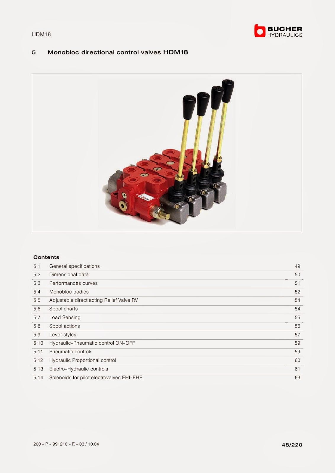 Hidroirma distribuidores manuales Bucher