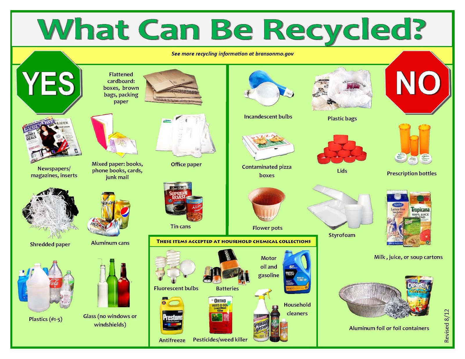 What Can I Recycle?