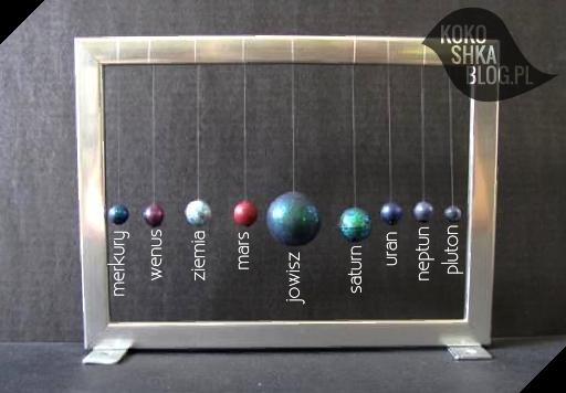 DIY układ planetarny