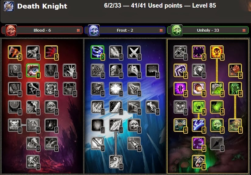 Pvp arcane mage talent guide & glyphs wow cataclysm 4. 3. 4|wow.