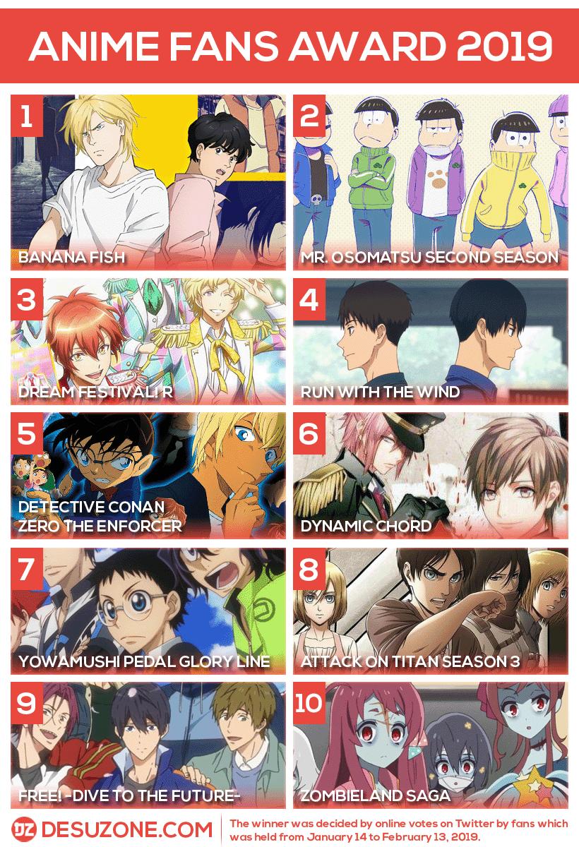 best anime tokyo anime award festival 2019