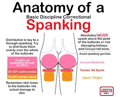 where to spank