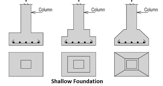 Kapan Menggunakan Fondasi Dangkal (Shallow Foundation) ?