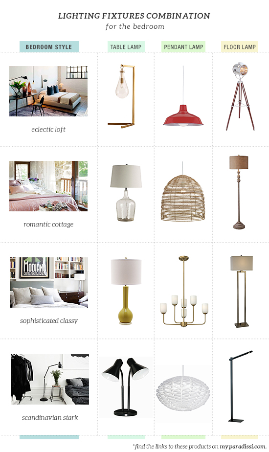 Lighting fixtures combination for the bedroom | My Paradissi