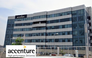 Accenture Current Opening 2019 Software Engineers Fresher