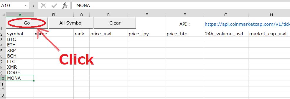 Market Cap Of Cryptocurrency Chart Bitcoin Ethereum Price Api