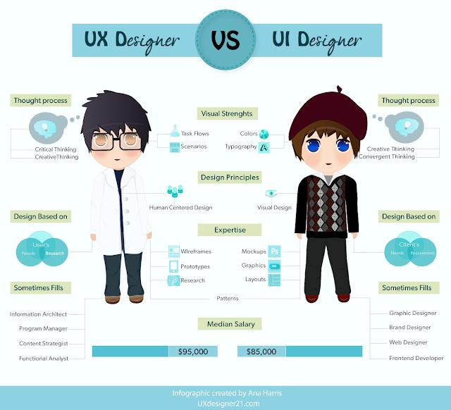 uxdesigner21.com
