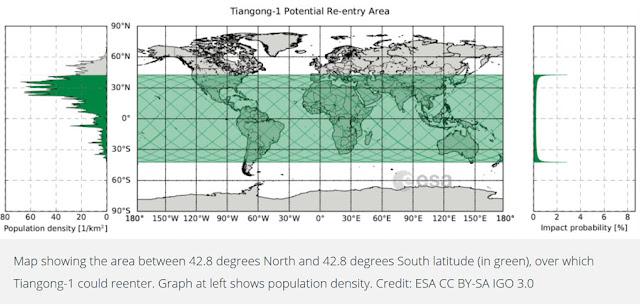 possíveis locais de queda da estação espacial chinesa Tiangong-1