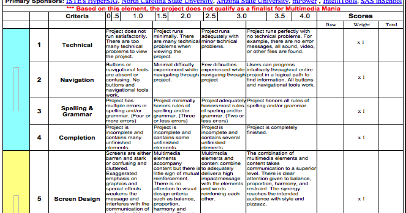 Assessment - cover