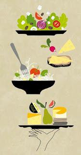 dukan- diyet-kilovermek-zayıflamak