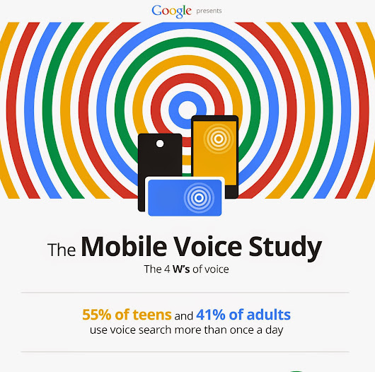 OMG! Mobile voice survey reveals teens love to talk