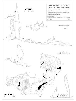 Avenc de la Canal de la Comafreda   Topografía: Rafael Minguillón