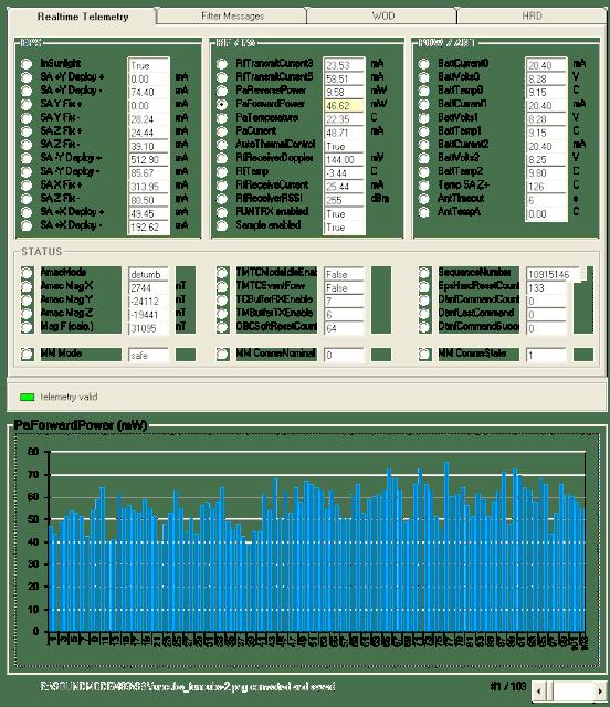 FUNCube-2 Power chart telemetry