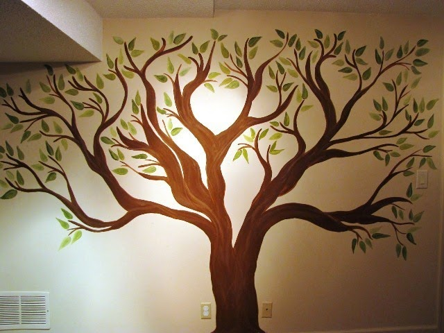 Painting a Wall Mural Designs for Home ~ Wall Painting ...