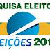 As últimas pesquisas no Paraná