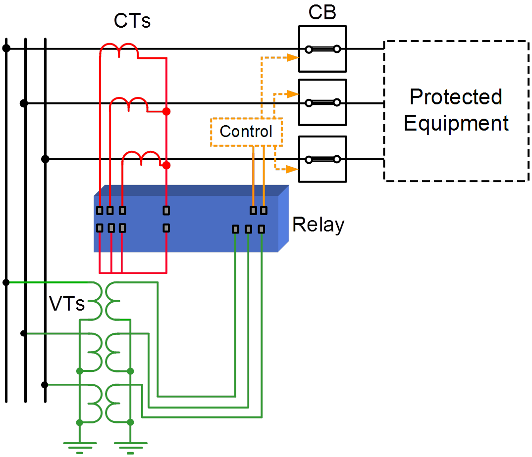 how to draw a phase diagram 95 s10 alternator wiring the three of protection team eee