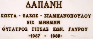 κρήνη της οικογένειας Σιαμπανόπουλου στο Μουσείο Μακεδονικού Αγώνα του Μπούρινου